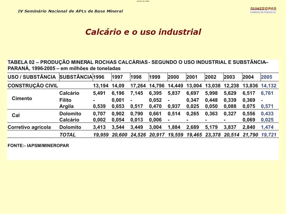 Calcários e Uso Industrial