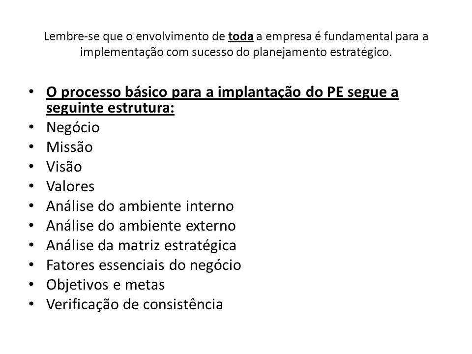 O processo básico para a implantação do PE segue a seguinte estrutura: