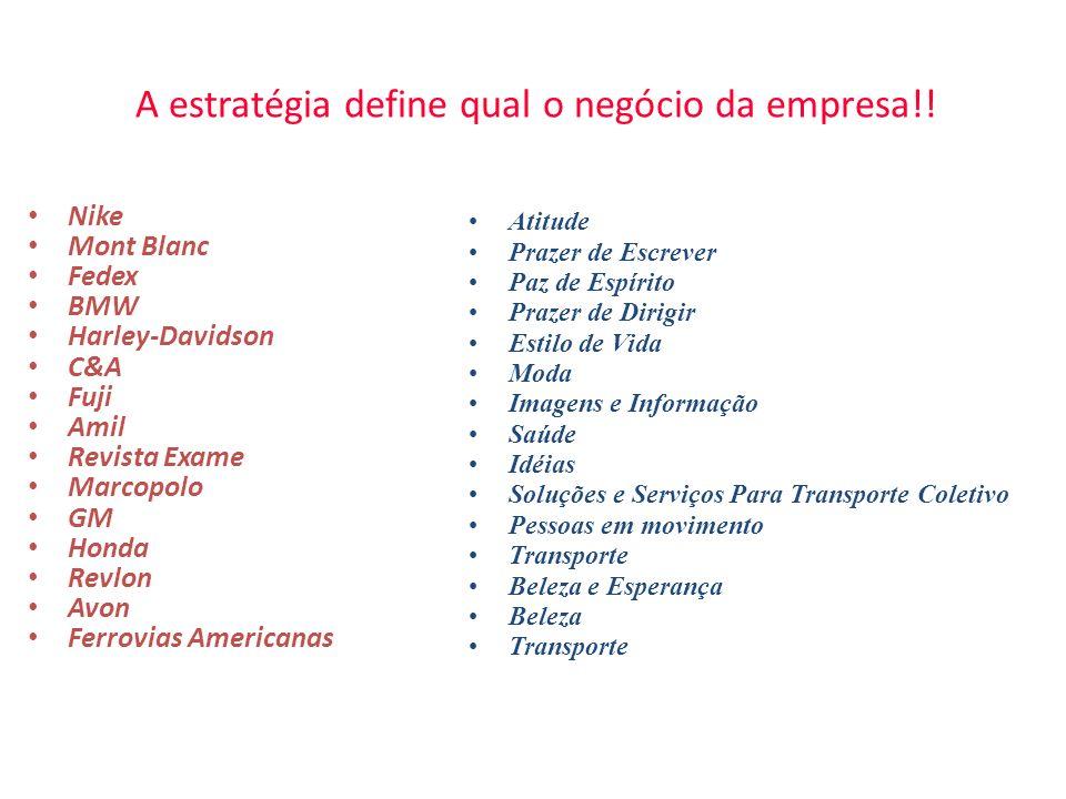 A estratégia define qual o negócio da empresa!!
