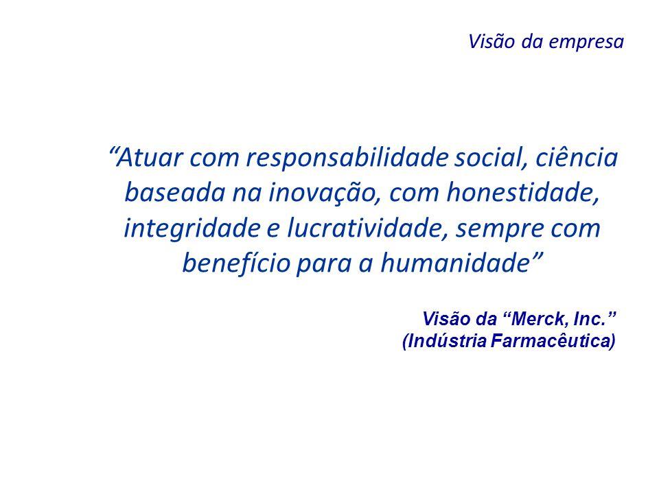 Visão da Merck, Inc. (Indústria Farmacêutica)