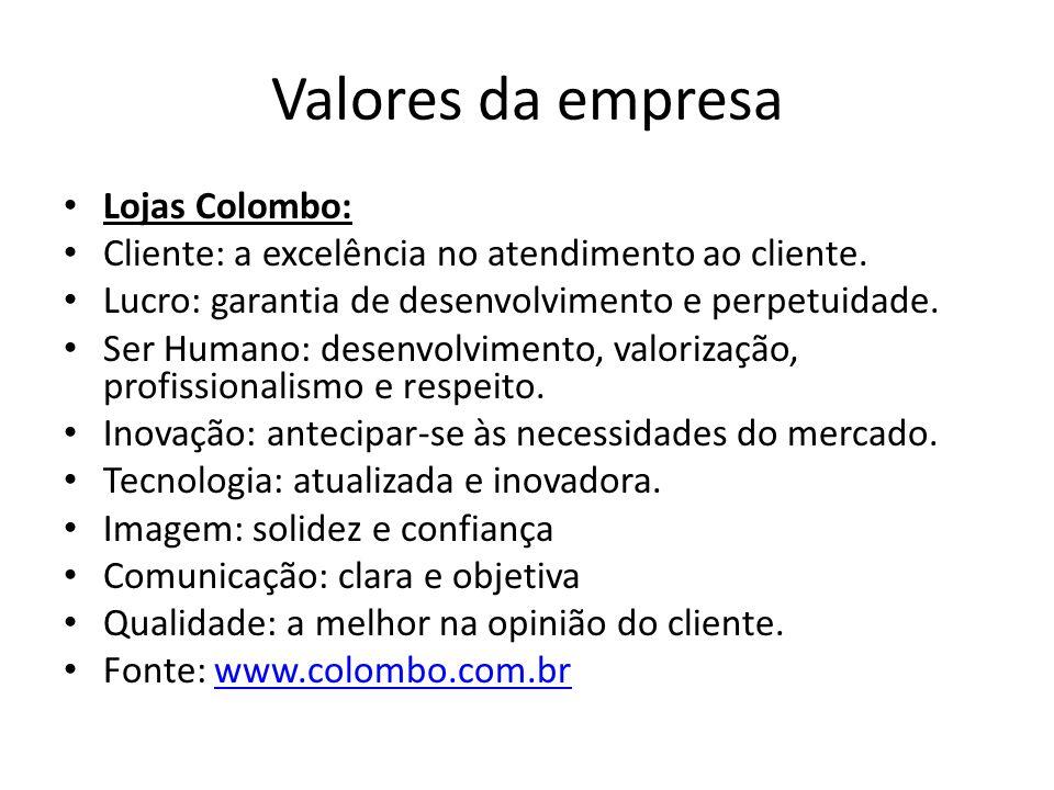 Valores da empresa Lojas Colombo:
