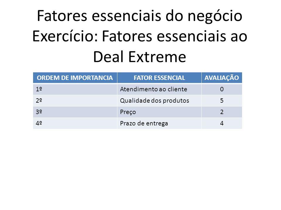 Fatores essenciais do negócio Exercício: Fatores essenciais ao Deal Extreme
