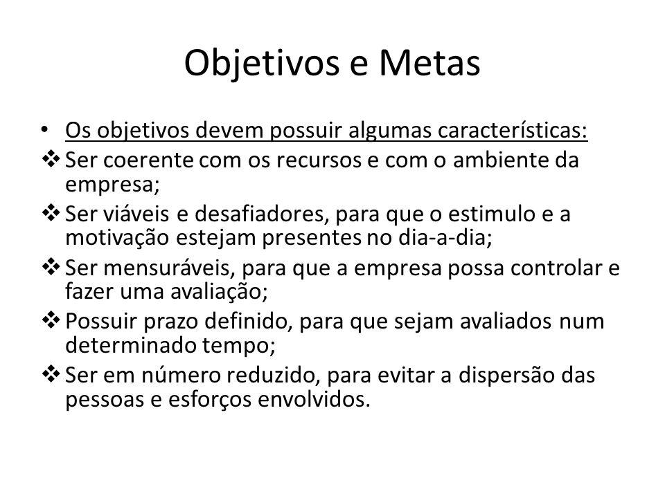 Objetivos e Metas Os objetivos devem possuir algumas características: