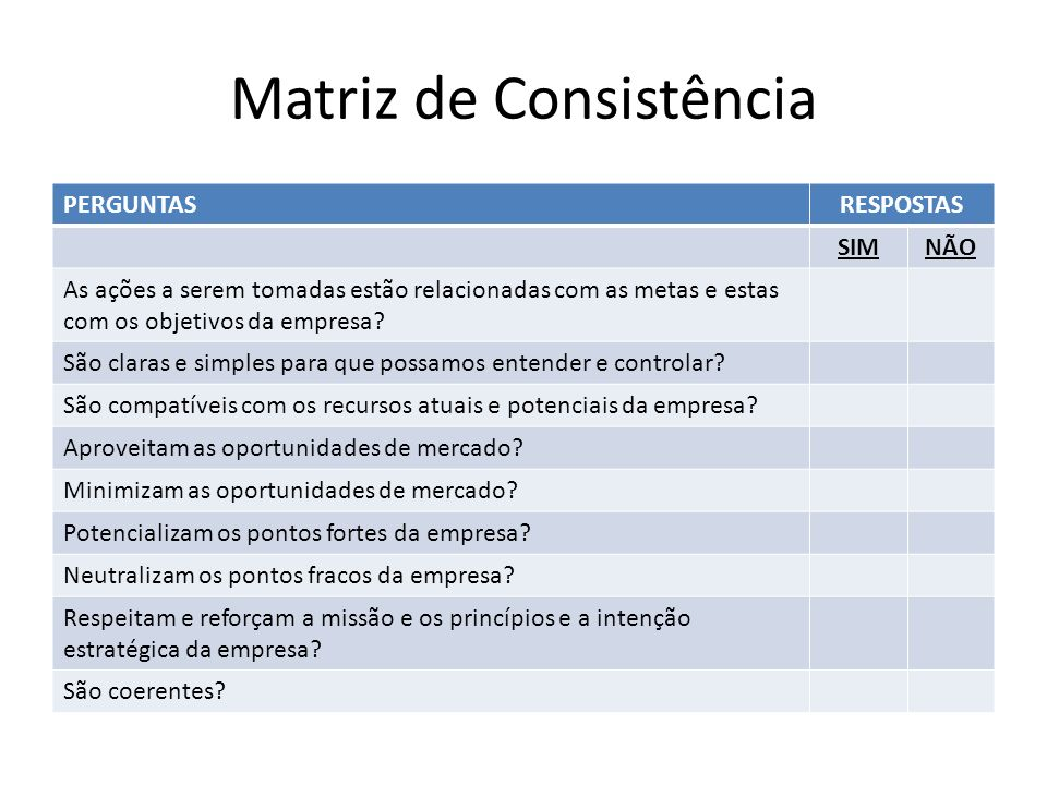 Matriz de Consistência
