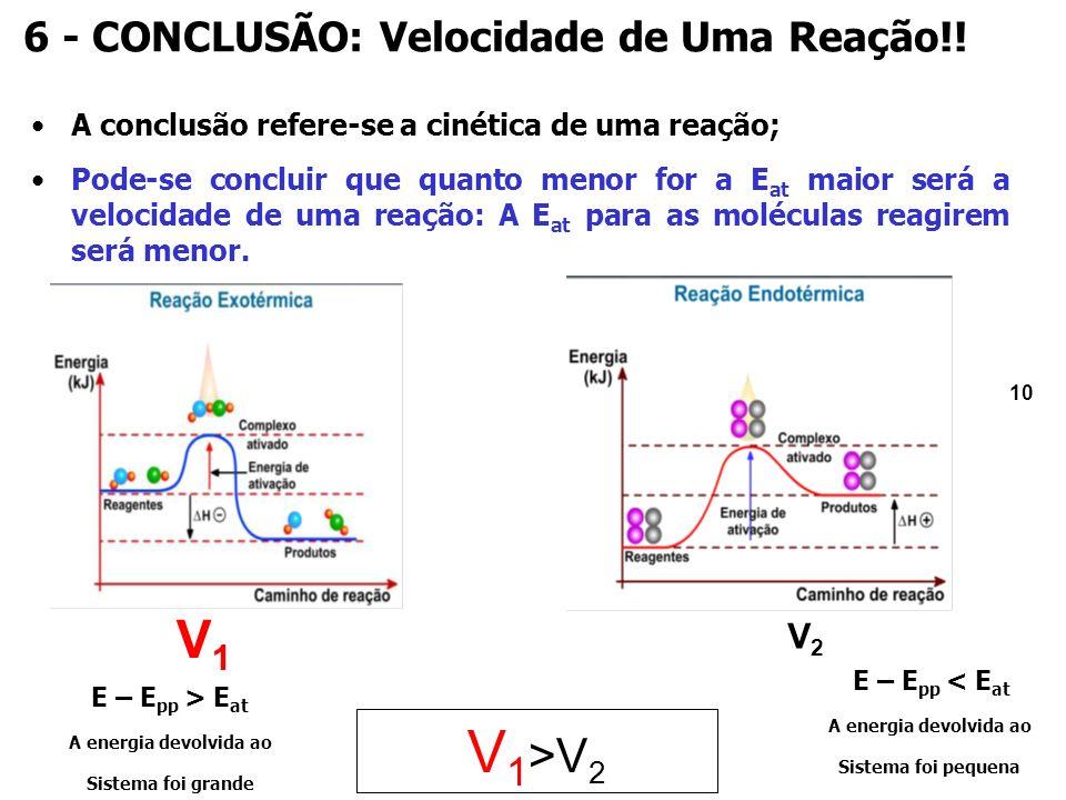 V1>V2 V1 6 - CONCLUSÃO: Velocidade de Uma Reação!! V2