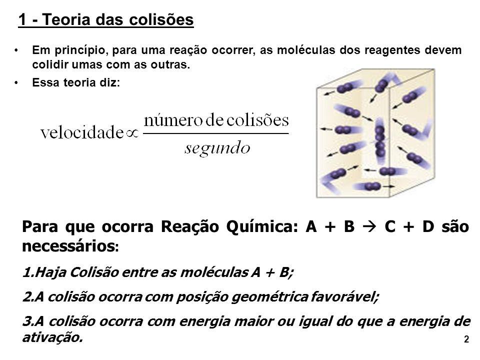 1 - Teoria das colisões Em princípio, para uma reação ocorrer, as moléculas dos reagentes devem colidir umas com as outras.
