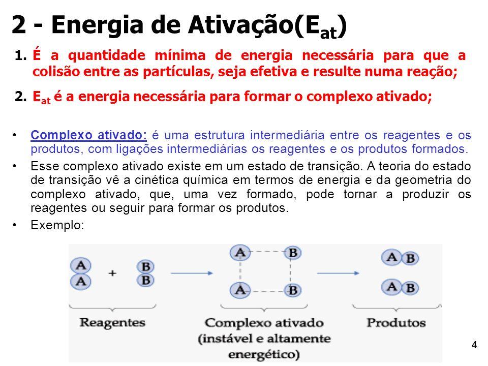 2 - Energia de Ativação(Eat)