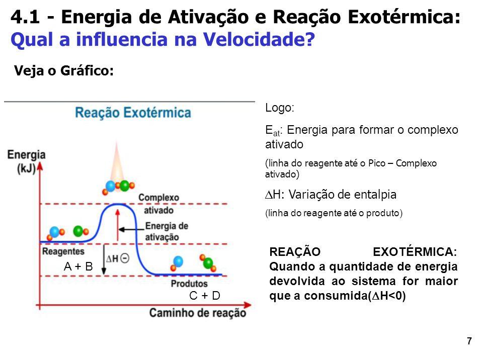 4.1 - Energia de Ativação e Reação Exotérmica: Qual a influencia na Velocidade