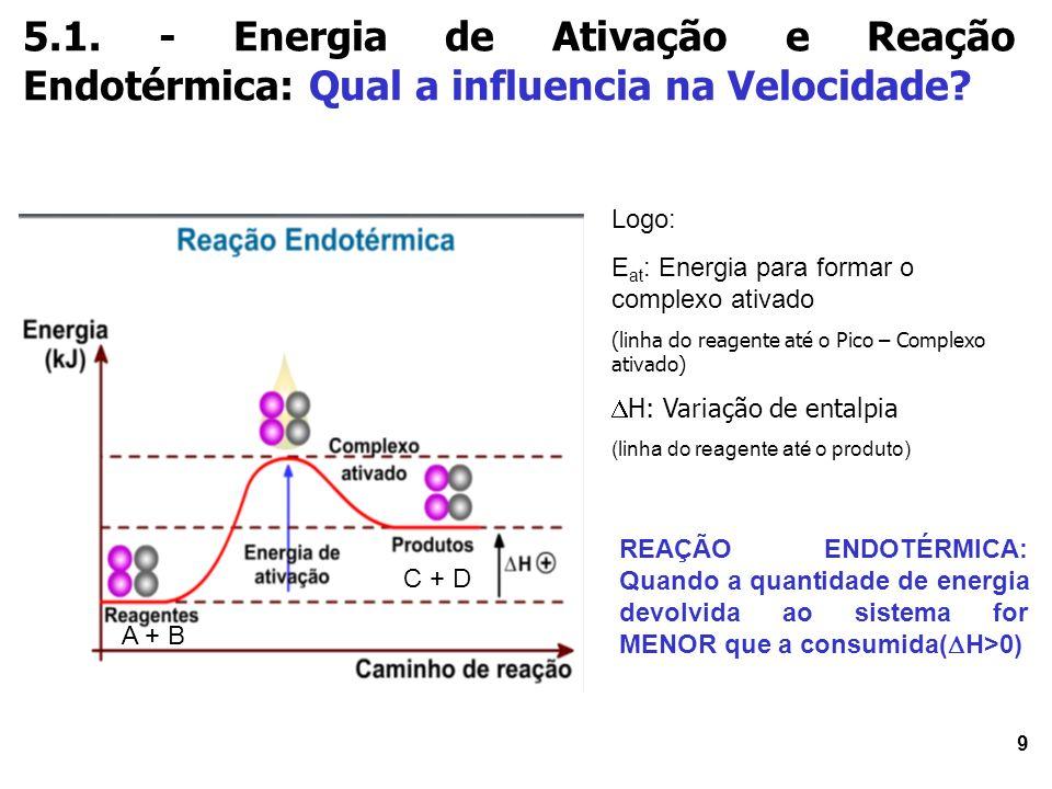 5.1. - Energia de Ativação e Reação Endotérmica: Qual a influencia na Velocidade