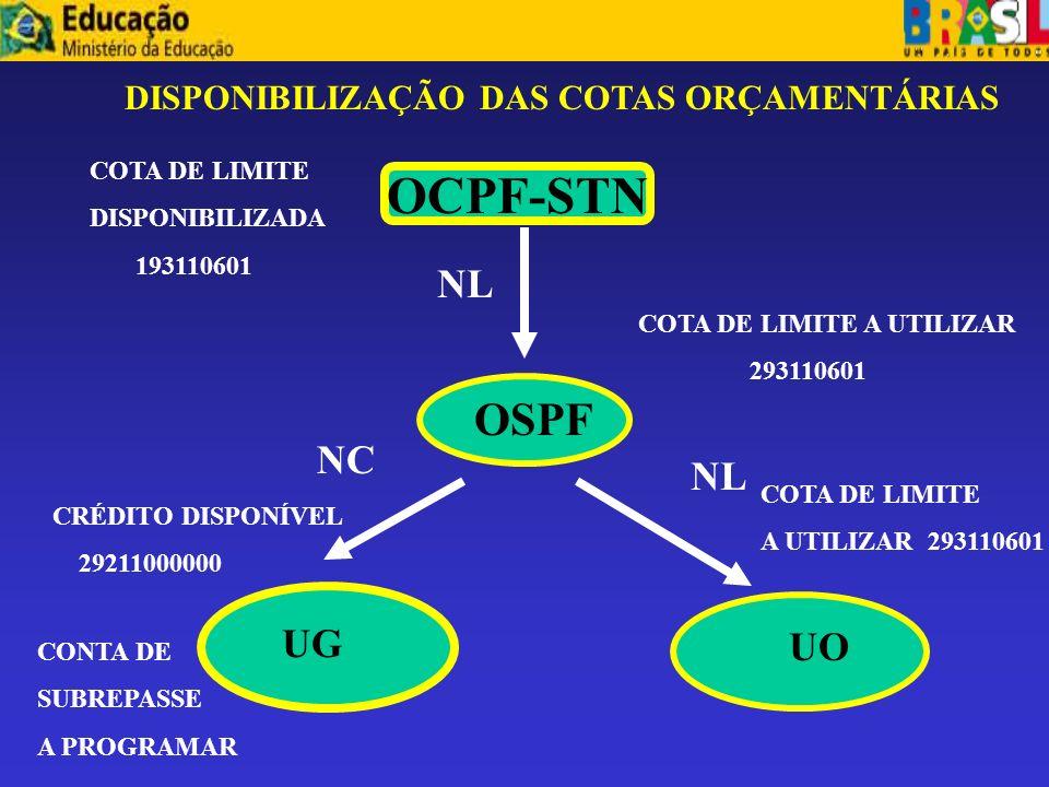 OCPF-STN OSPF NL NC NL UG UO DISPONIBILIZAÇÃO DAS COTAS ORÇAMENTÁRIAS