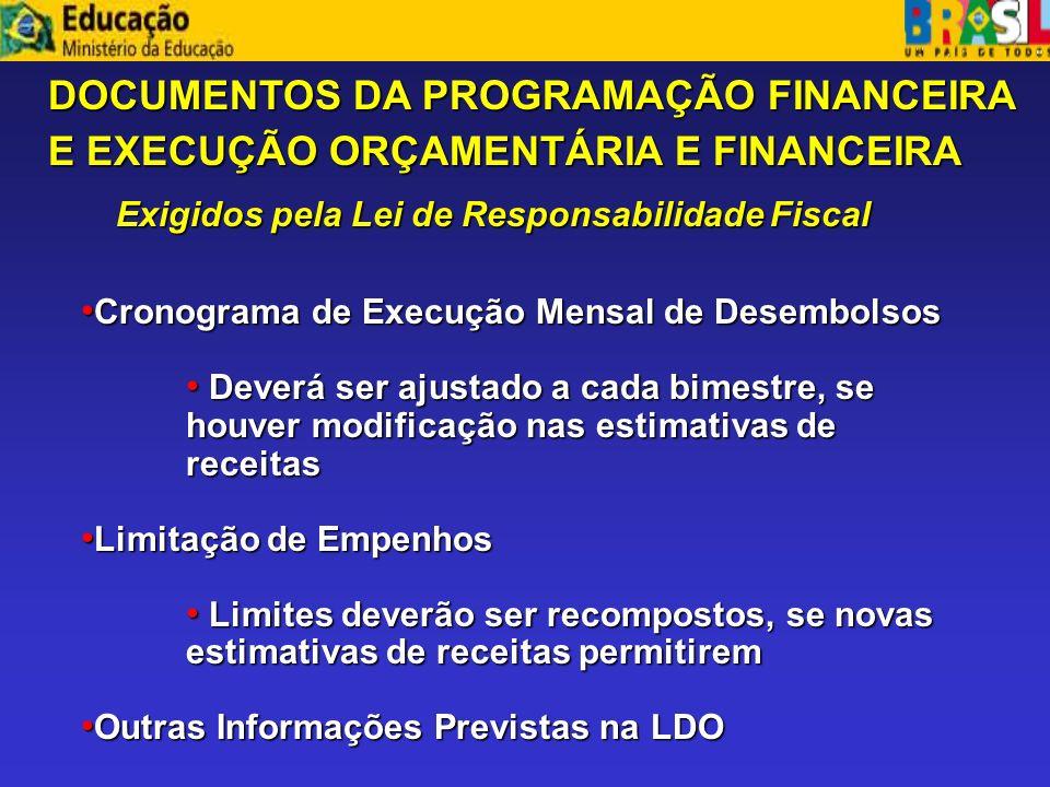 DOCUMENTOS DA PROGRAMAÇÃO FINANCEIRA E EXECUÇÃO ORÇAMENTÁRIA E FINANCEIRA