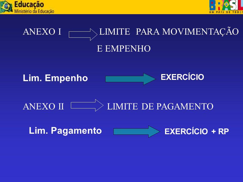 ANEXO II LIMITE DE PAGAMENTO