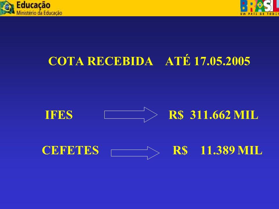 COTA RECEBIDA ATÉ 17.05.2005 IFES R$ 311.662 MIL.