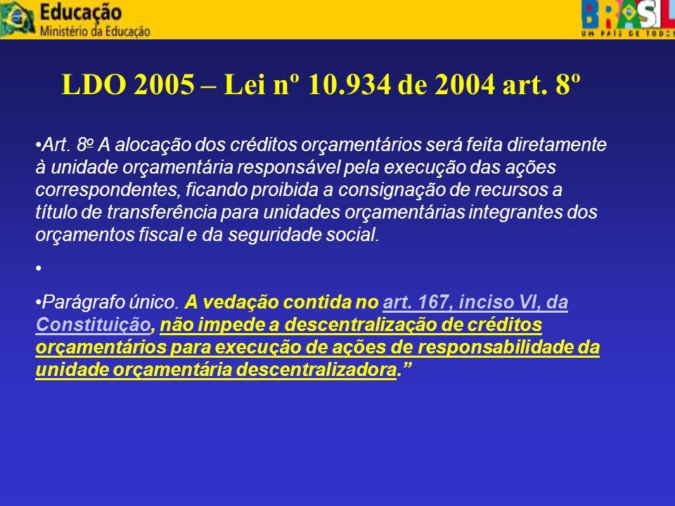 LDO 2005 – Lei nº 10.934 de 2004 art. 8º