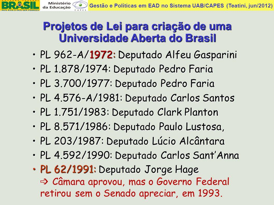 Projetos de Lei para criação de uma Universidade Aberta do Brasil