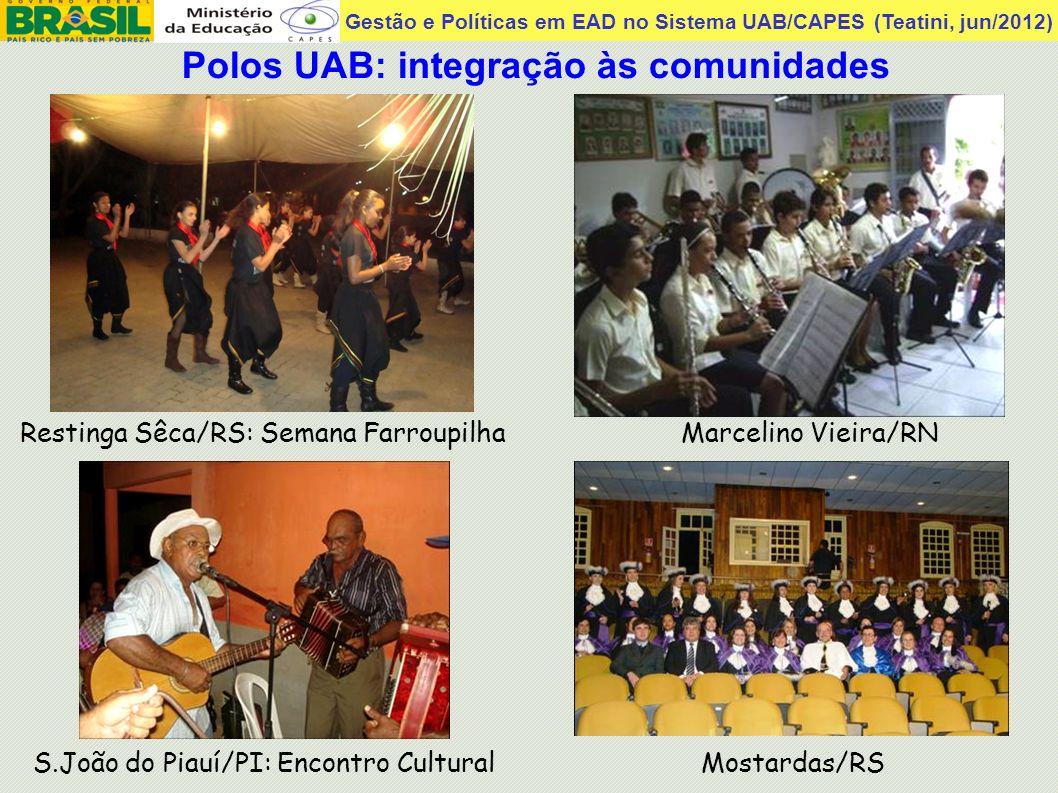 S.João do Piauí/PI: Encontro Cultural