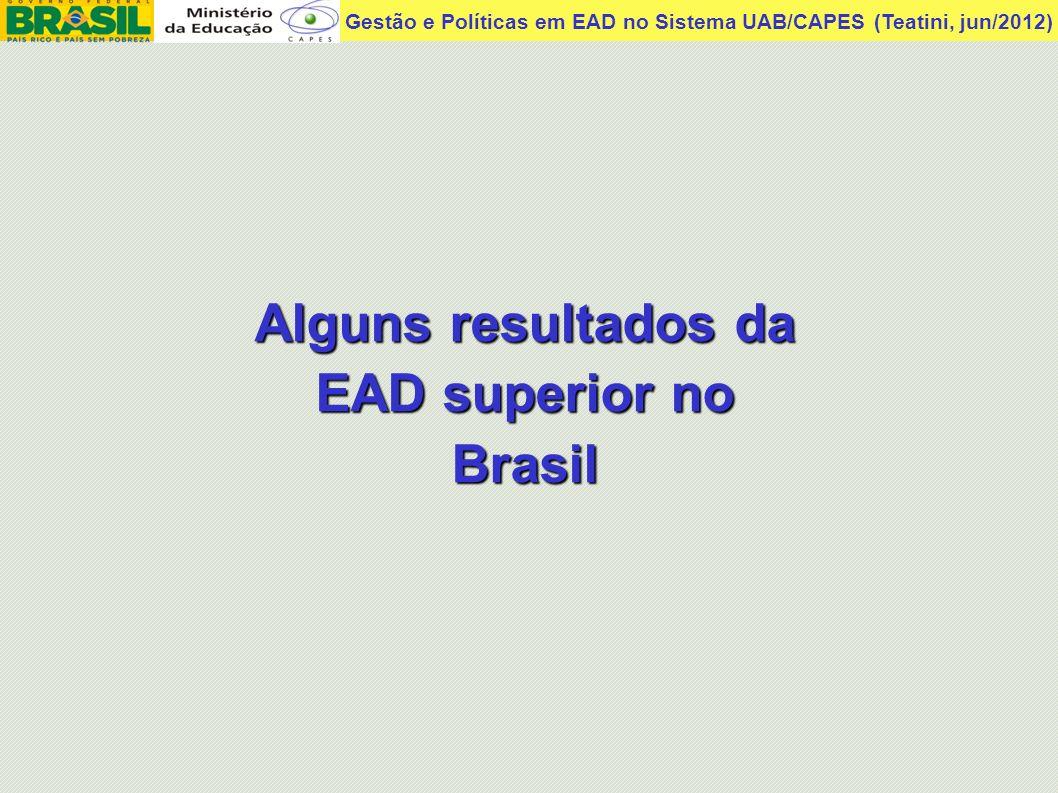 Alguns resultados da EAD superior no Brasil