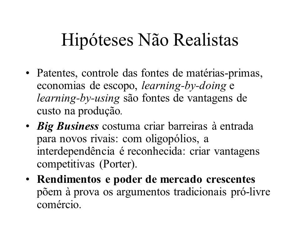 Hipóteses Não Realistas