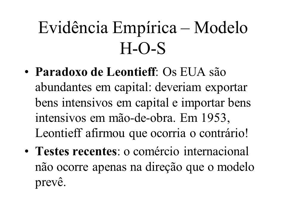 Evidência Empírica – Modelo H-O-S