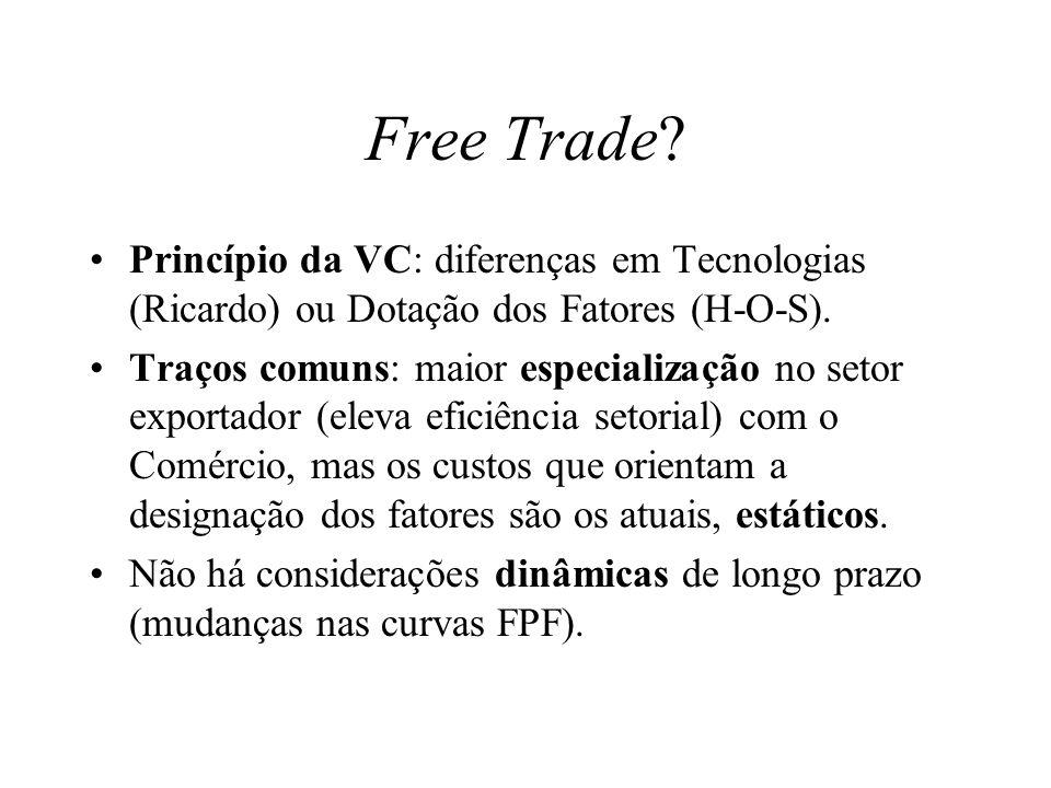 Free Trade Princípio da VC: diferenças em Tecnologias (Ricardo) ou Dotação dos Fatores (H-O-S).