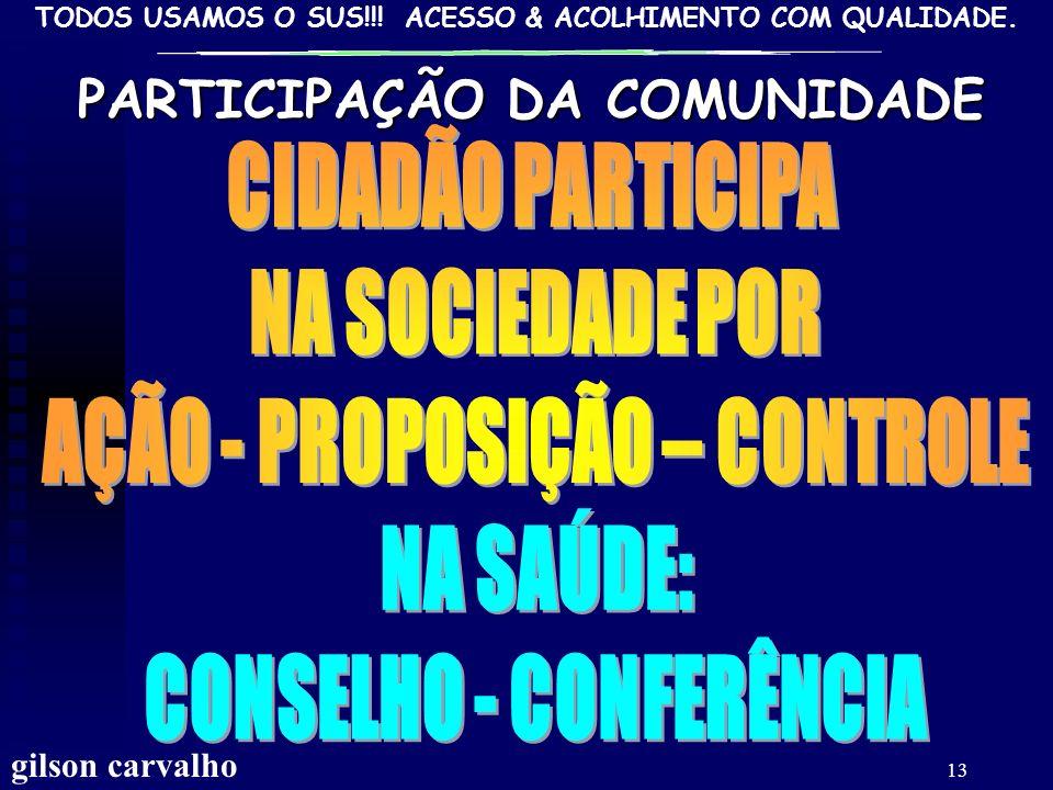 PARTICIPAÇÃO DA COMUNIDADE CIDADÃO PARTICIPA NA SOCIEDADE POR
