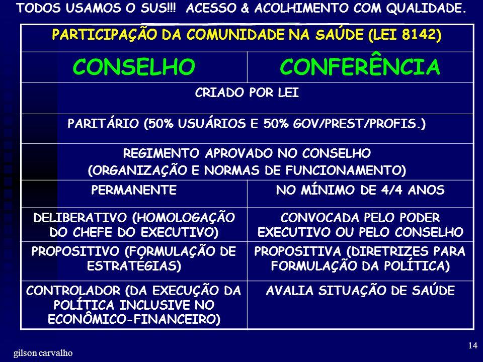 CONSELHO CONFERÊNCIA PARTICIPAÇÃO DA COMUNIDADE NA SAÚDE (LEI 8142)