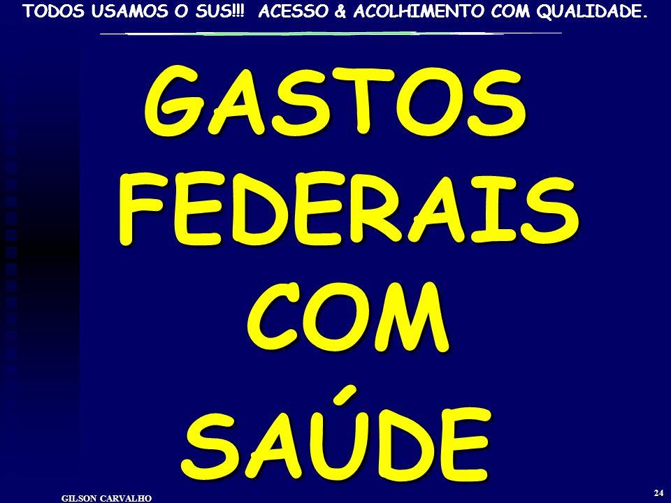 GASTOS FEDERAIS COM SAÚDE