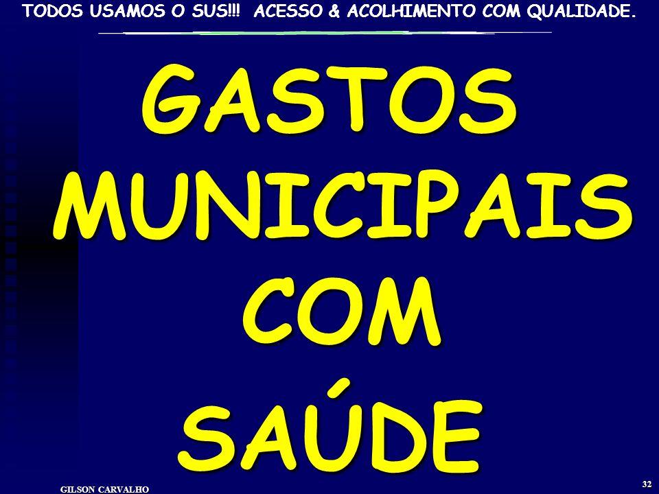 GASTOS MUNICIPAISCOM SAÚDE