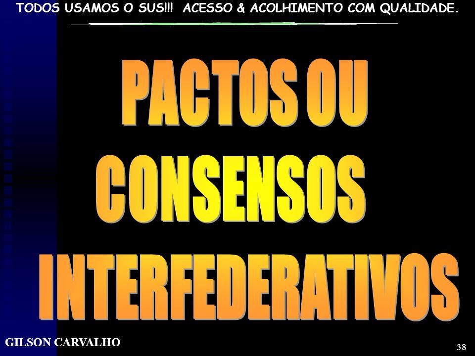 PACTOS OU CONSENSOS INTERFEDERATIVOS