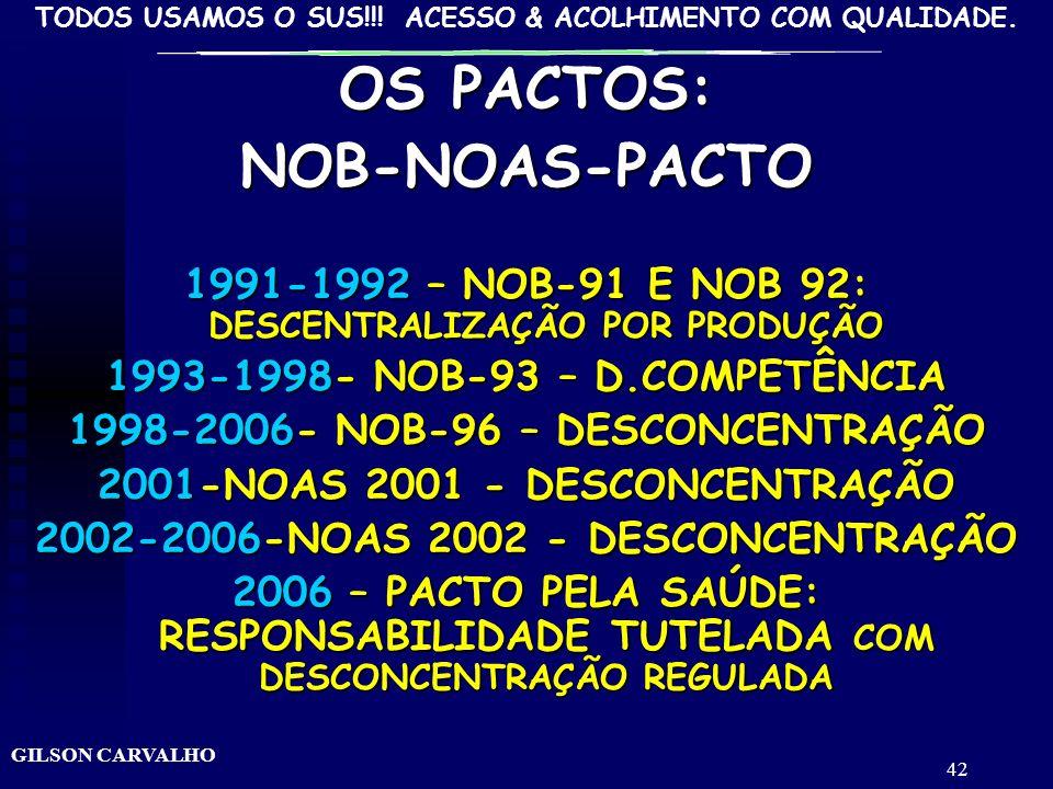 OS PACTOS: NOB-NOAS-PACTO