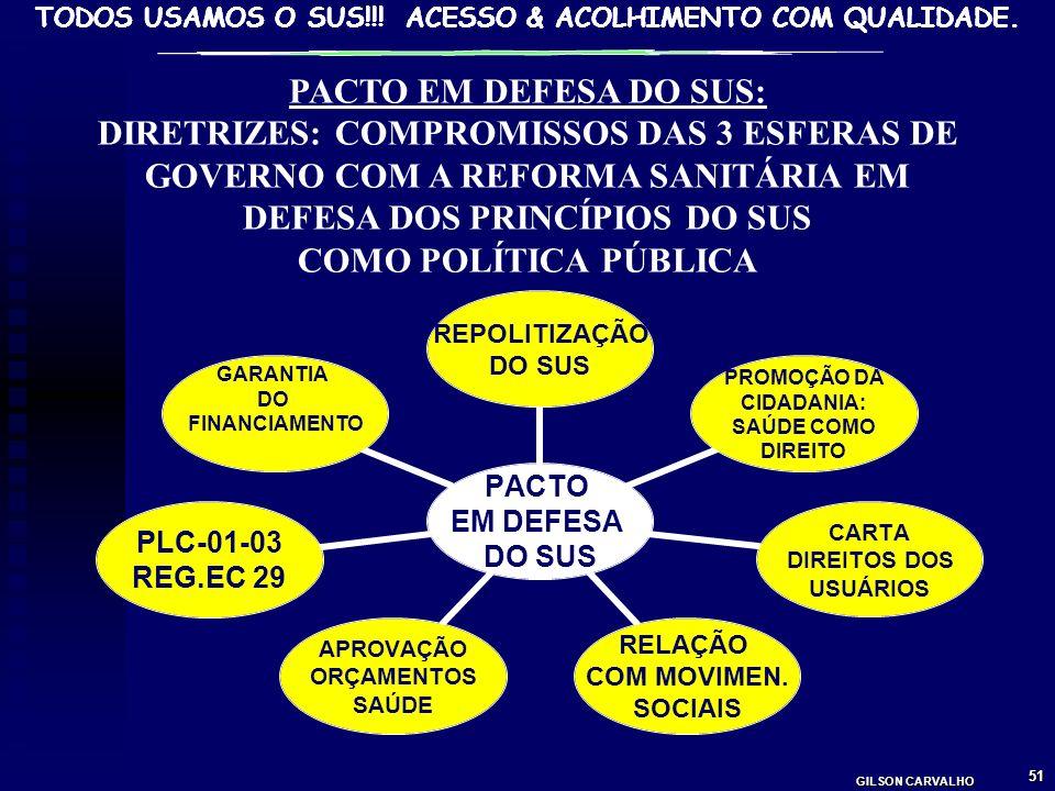 PACTO EM DEFESA DO SUS: DIRETRIZES: COMPROMISSOS DAS 3 ESFERAS DE GOVERNO COM A REFORMA SANITÁRIA EM DEFESA DOS PRINCÍPIOS DO SUS.