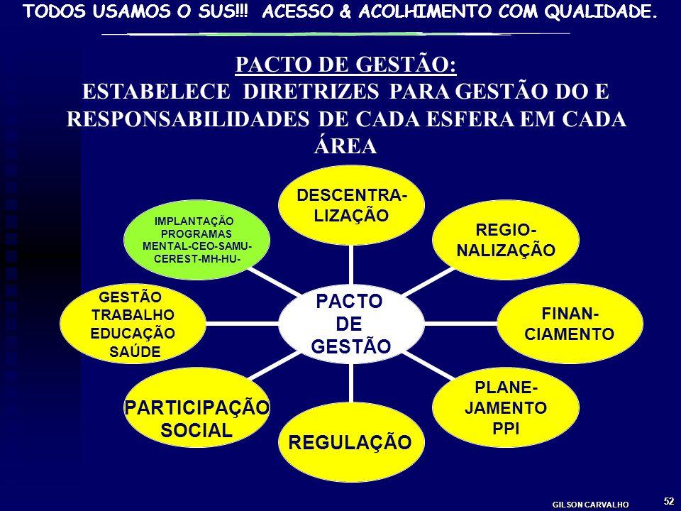 PACTO DE GESTÃO: ESTABELECE DIRETRIZES PARA GESTÃO DO E RESPONSABILIDADES DE CADA ESFERA EM CADA ÁREA.