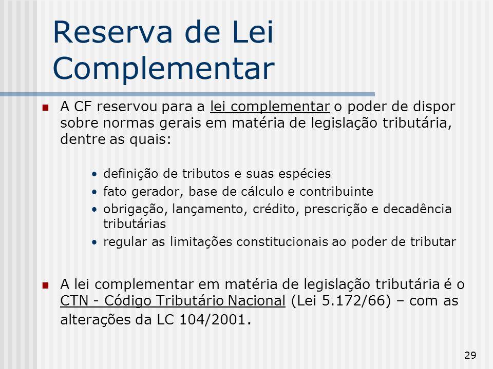 Reserva de Lei Complementar