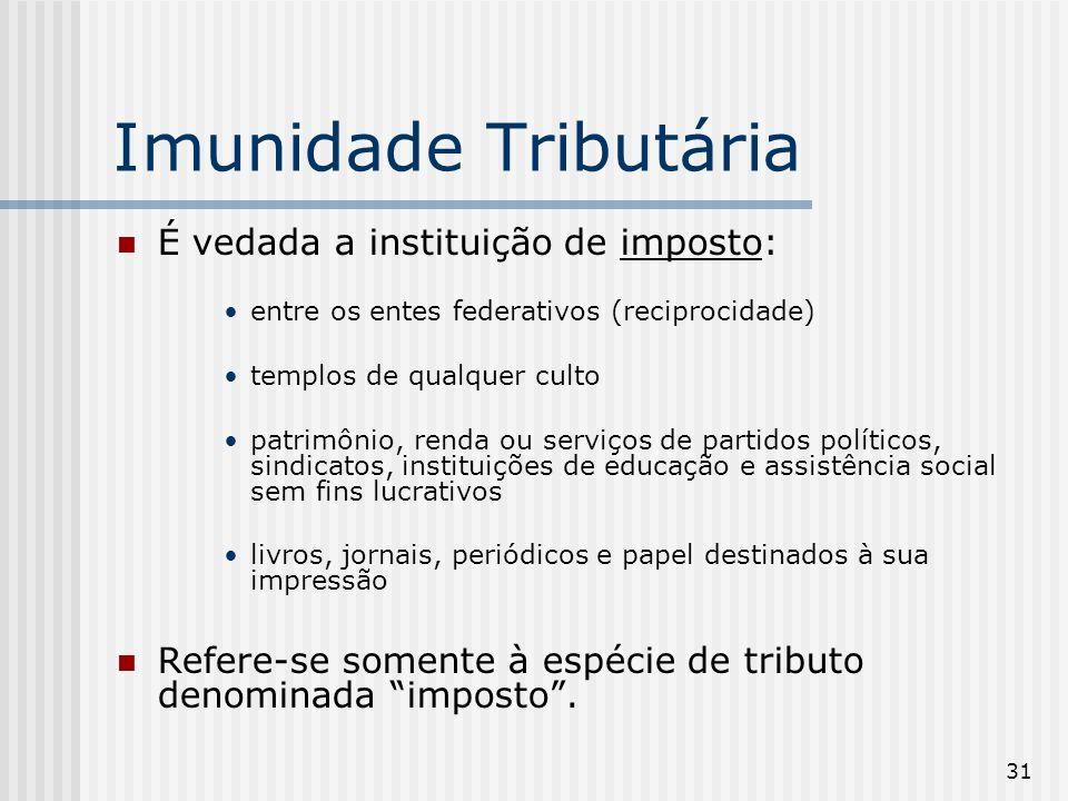 Imunidade Tributária É vedada a instituição de imposto: