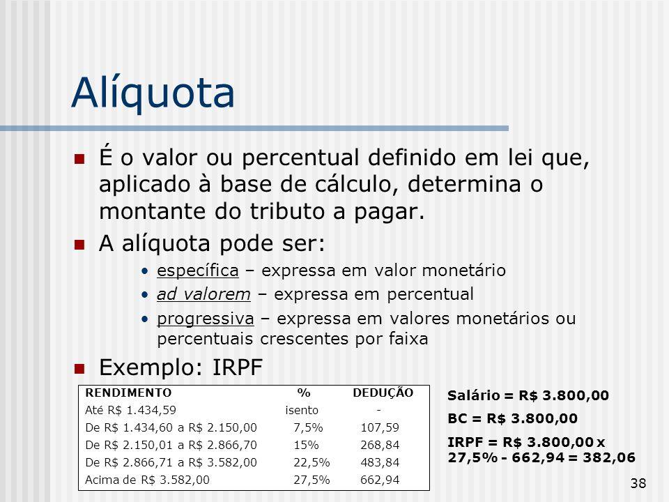 Alíquota É o valor ou percentual definido em lei que, aplicado à base de cálculo, determina o montante do tributo a pagar.