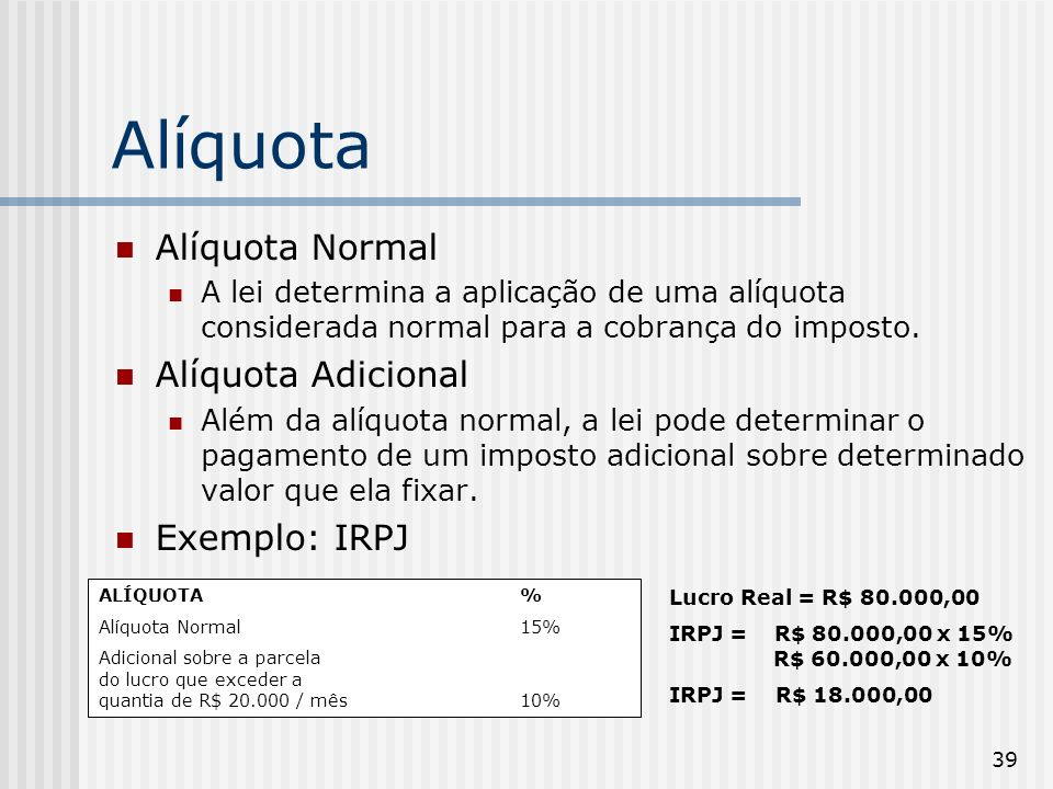 Alíquota Alíquota Normal Alíquota Adicional Exemplo: IRPJ