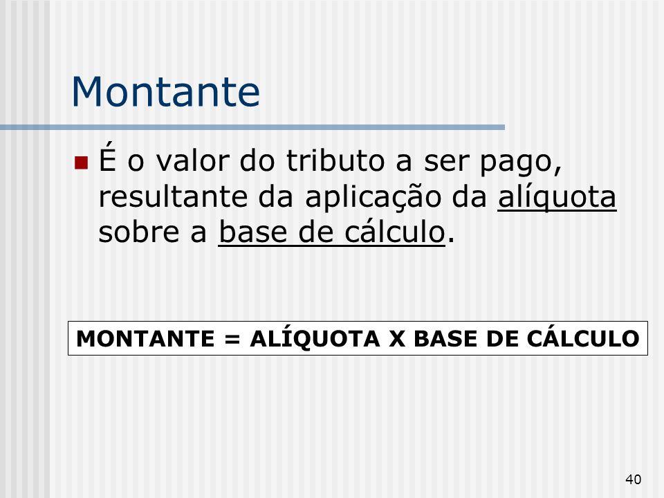 MONTANTE = ALÍQUOTA X BASE DE CÁLCULO