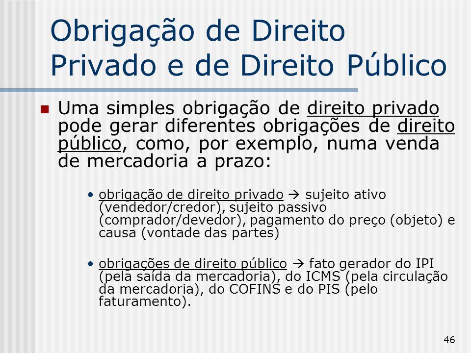 Obrigação de Direito Privado e de Direito Público
