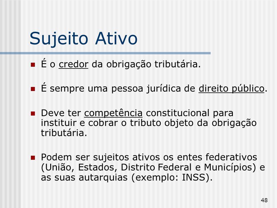 Sujeito Ativo É o credor da obrigação tributária.