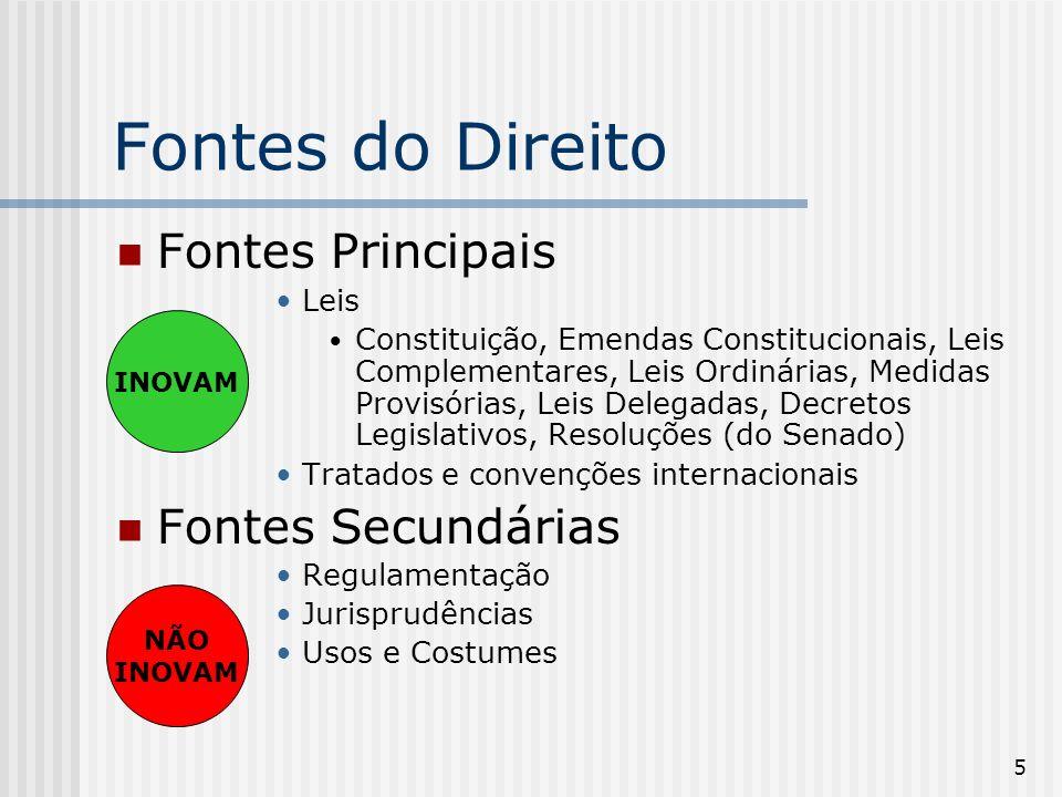 Fontes do Direito Fontes Principais Fontes Secundárias Leis