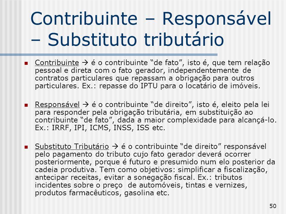 Contribuinte – Responsável – Substituto tributário