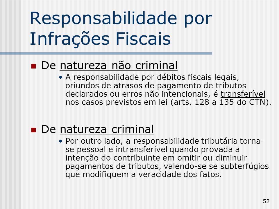 Responsabilidade por Infrações Fiscais