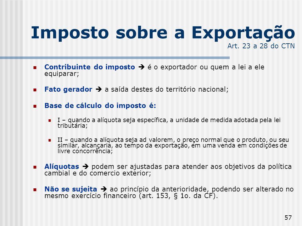 Imposto sobre a Exportação Art. 23 a 28 do CTN