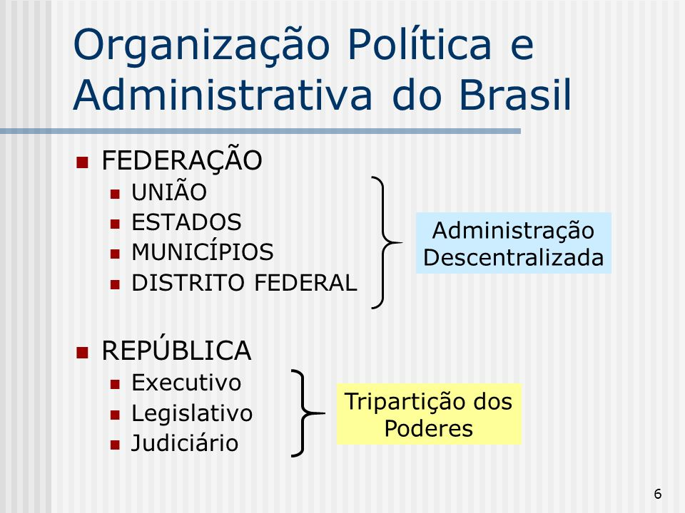 Organização Política e Administrativa do Brasil