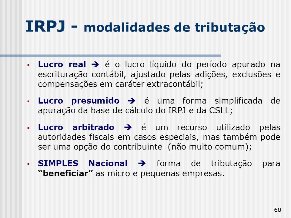 IRPJ - modalidades de tributação