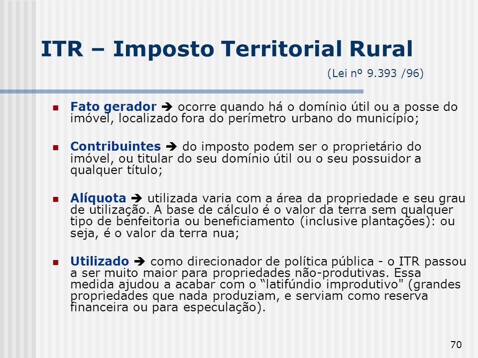 ITR – Imposto Territorial Rural (Lei nº 9.393 /96)