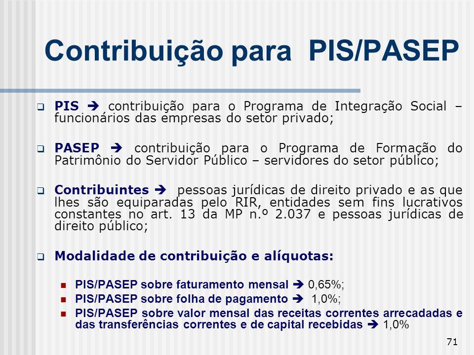 Contribuição para PIS/PASEP