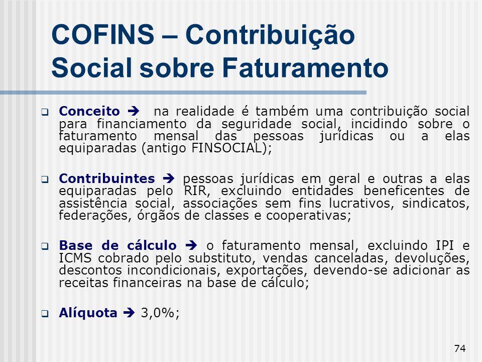 COFINS – Contribuição Social sobre Faturamento
