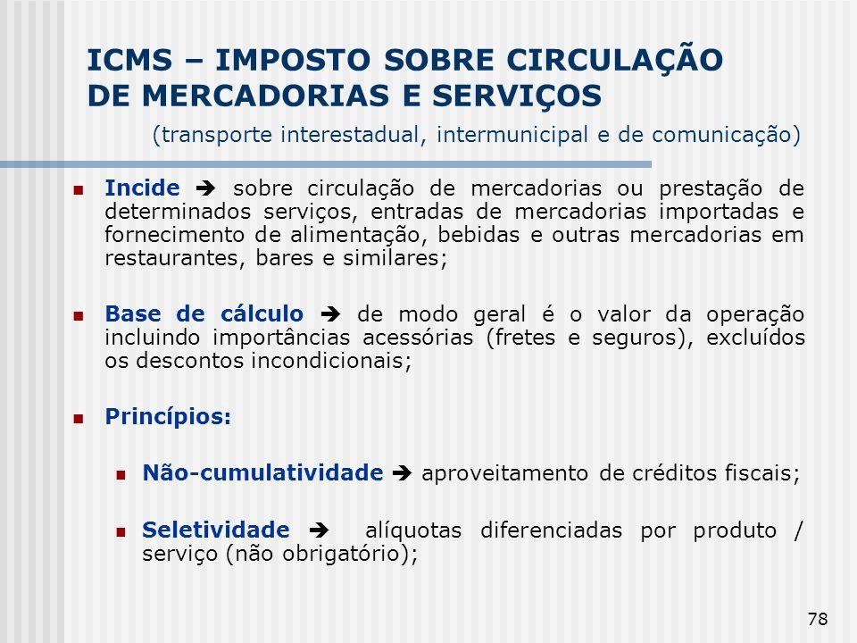 ICMS – IMPOSTO SOBRE CIRCULAÇÃO DE MERCADORIAS E SERVIÇOS