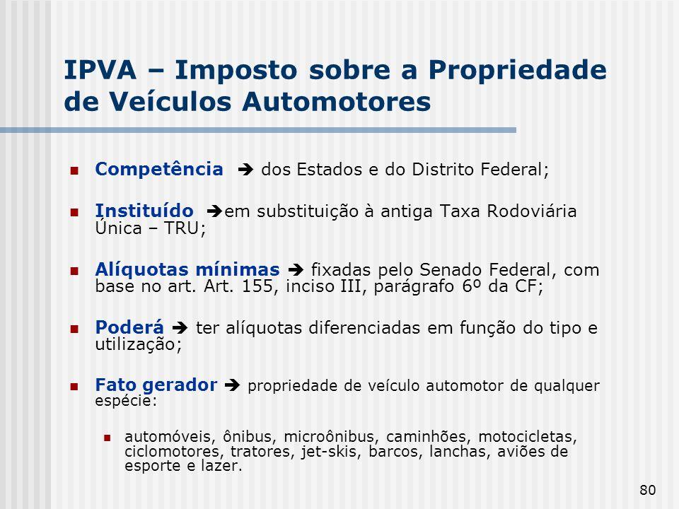 IPVA – Imposto sobre a Propriedade de Veículos Automotores